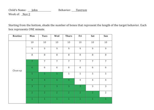 Functional behavior assessment data sheet maxwellsz